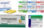 Антибиотики при воспалении